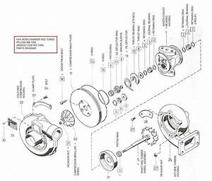 Determine If Your Turbo Is Rebuildable
