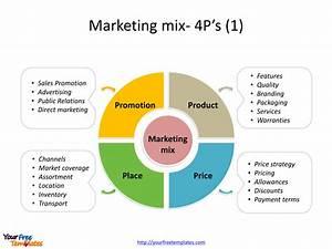 Marketing Mix Template