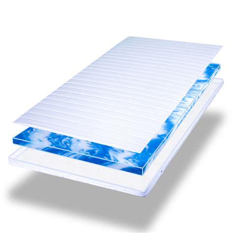 gelschaum topper  matratzen topper  komfortschaum matratzenauflage bett