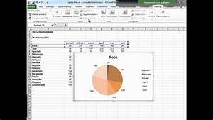 Excel 2010 Cirkeldiagram