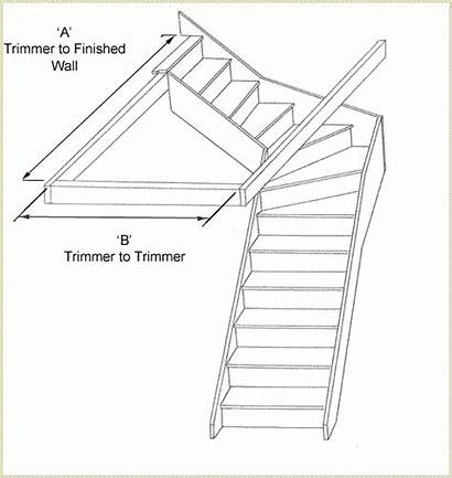 Staircase Opening Stairs Hole Floor Winder Order