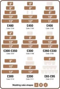 wedding cakes prices check this wedding cake prices 2016