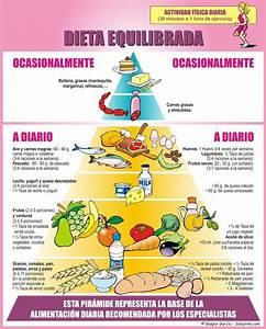 Animal En G : alimentacion septiembre 2010 ~ Melissatoandfro.com Idées de Décoration