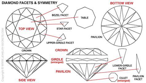 Do Your Diamond Facets Line Up?  Jewelry Secrets. Baby Stud Earrings. Handmade Beads. Oval Diamond Stud Earrings. Kays Wedding Rings. Fake Diamond Rings. Moroccan Pendant. Arrowhead Pendant. Disc Necklace