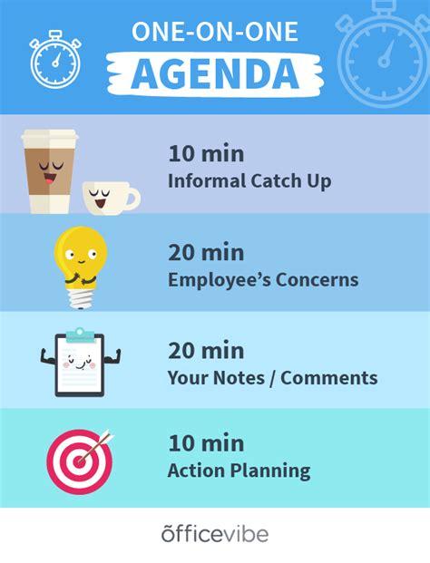 meeting agenda meeting agenda template