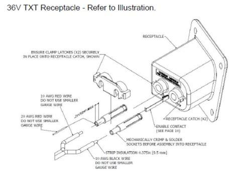 golf cart charger receptacle ezgo txt medalist models