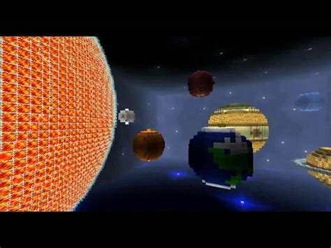 solar system opengl project - OpenGL Project Demo with source code