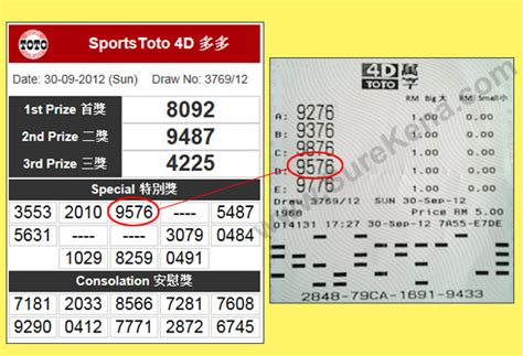 Malaysia Lottery Result Prediction