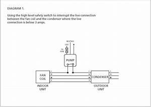 Aspen Mini White Condensate Pump Wiring Diagram