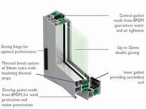 Benefits Of Thermally Broken Aluminium Windows And Doors ...