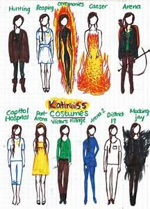 Fan Art: Hunger Games (Katniss Everdeen) | teenfictionbooks