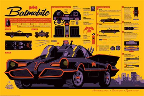 great film infographics     jaw drop