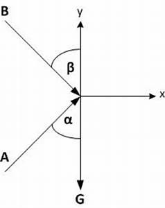 Seilkraft Berechnen : kr ftegleichgewicht bei mehr als zwei kr ften ~ Themetempest.com Abrechnung