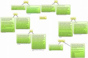 university of north texas mfa creative writing creative writing as level grade boundaries creative writing at penn state