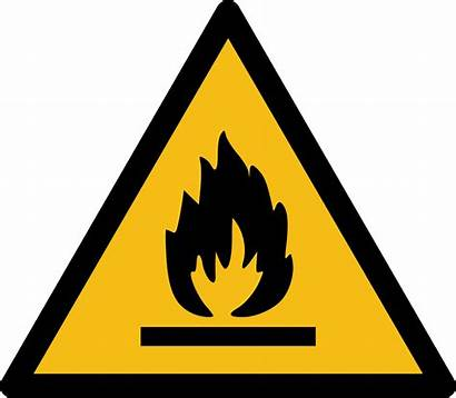 Flammable Sign Safety Hazard Symbol Signs Iso
