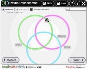 5 Free Venn Diagram Maker Websites