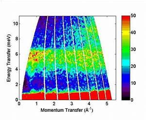 2d Color Map Of The Magnetic Scattering In  A  Cu2te2o5br2