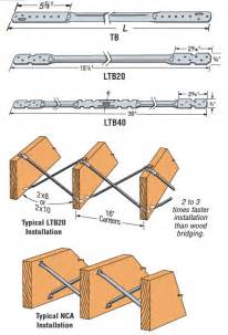 Metal Floor Joist Bridging by Floor Joist Bridging