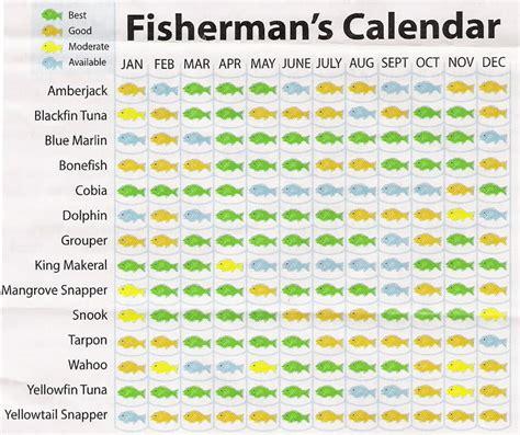 calendar florida keys fisherman fishing key west islamorada april heading catch charters reply
