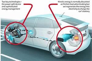 Electric Vehicles  U00bb Vehicle Technology