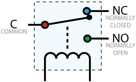 user guide phidgets support