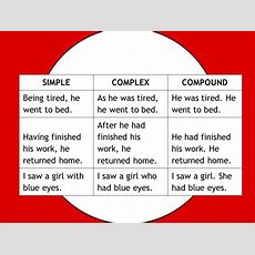 Simple, Compound And Complex Sentences  Everything About English For English Home Language Grade 12