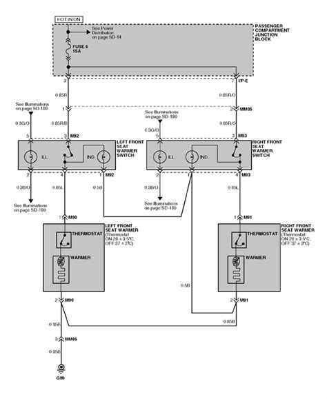 Free Wiring Diagram 2003 Hyundai Santum Fe by Repair Guides Heated Seats 2002 Seat Warmer