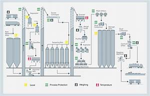 Milling - Automation Technology US - Siemens