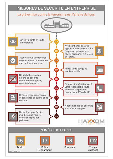fiche d entreprise modèle terrorisme mesures de s 233 curit 233 en entreprise haxxom