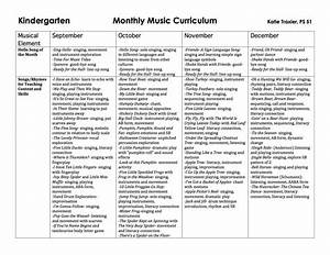 Music curriculum map template images template design ideas for Music curriculum map template