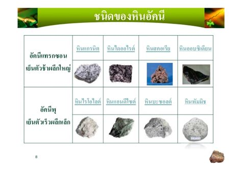 หินและแร่ธาตุระดับมัธยมต้น: หินและแร่ธาตุระดับมัธยมต้น