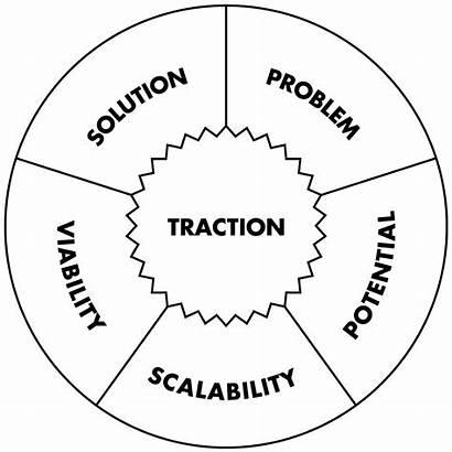 Lean Progress Innovation Guide