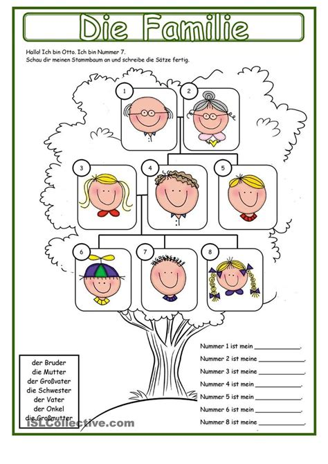 Die 25+ besten Ideen zu Stammbaum auf Pinterest Stammbäume