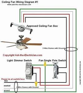Diagrama De Cableado Del Ventilador De Techo   1