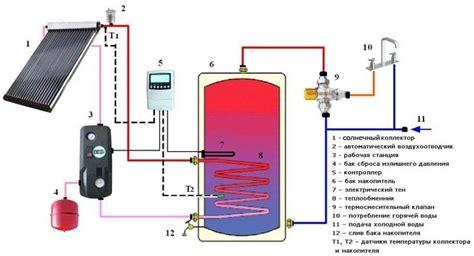 Тепловой и гидравлический расчет подогревателей горячего водоснабжения.