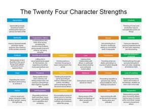 strengths for post harrison