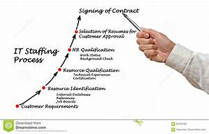 It Staffing Process Stock Photo  Image Of Diagram  Management