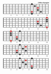 G Minor Arpeggio Patterns And Fretboard Diagrams For Guitar