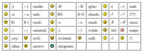 Smileys Codes  Dizzywood Activities And Cheats