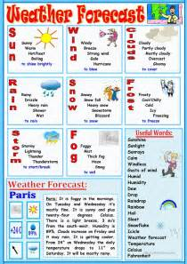 Weather Forecast Printable Worksheets