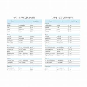 Us Metric Conversion Chart