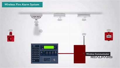 Alarm Fire System Systems Wireless Summary
