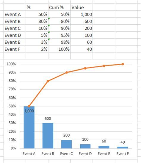 show values  data labels  excel pareto chart