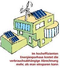 Energiebedarf Haus Berechnen : bei energetischen sanierungsma nahmen herrscht regelungs ~ Lizthompson.info Haus und Dekorationen