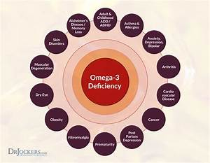Top 8 Health Benefits Of Omega 3 Fatty Acids