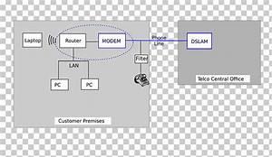 Wiring Diagram For Modem