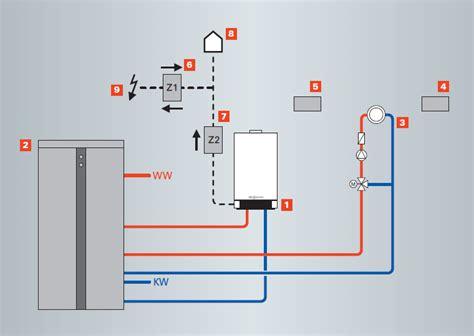 Energietraeger Experten Rat Zum Blockheizkraftwerk by Mini Blockheizkraftwerk Haustechnik Reber