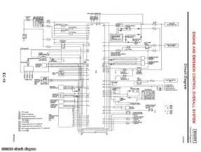 HD wallpapers wiring diagram nissan patrol
