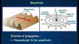 1 1  Wavefronts  U0026 Propagation Of Waves