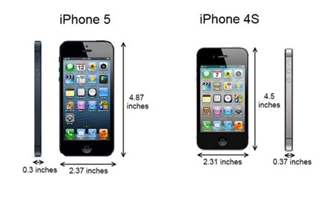 how many inches is the iphone 4 5 ways the iphone 5 will affect ecommerce iphone ecommerce